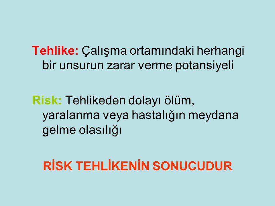 Tehlike: Çalışma ortamındaki herhangi bir unsurun zarar verme potansiyeli Risk: Tehlikeden dolayı ölüm, yaralanma veya hastalığın meydana gelme olasıl