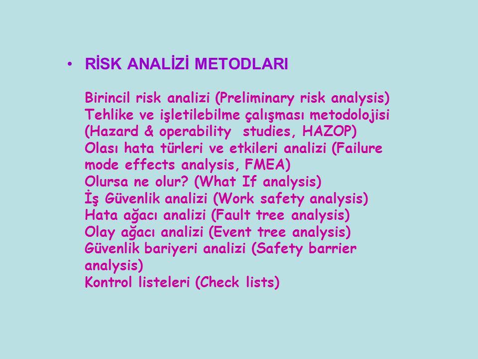 RİSK ANALİZİ METODLARI Birincil risk analizi (Preliminary risk analysis) Tehlike ve işletilebilme çalışması metodolojisi (Hazard & operability studies
