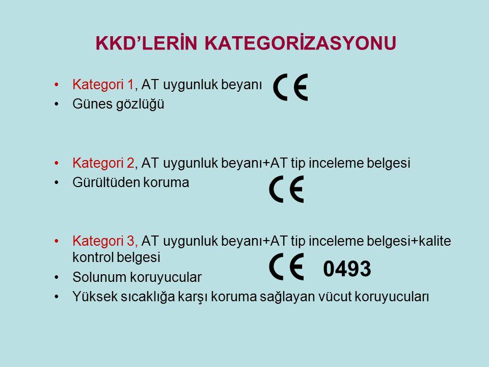 KKD'LERİN KATEGORİZASYONU Kategori 1, AT uygunluk beyanı Günes gözlüğü Kategori 2, AT uygunluk beyanı+AT tip inceleme belgesi Gürültüden koruma Katego