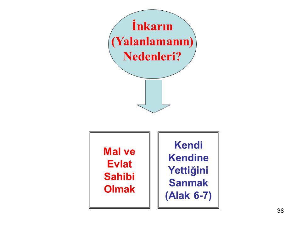 38 İnkarın (Yalanlamanın) Nedenleri? Mal ve Evlat Sahibi Olmak Kendi Kendine Yettiğini Sanmak (Alak 6-7)
