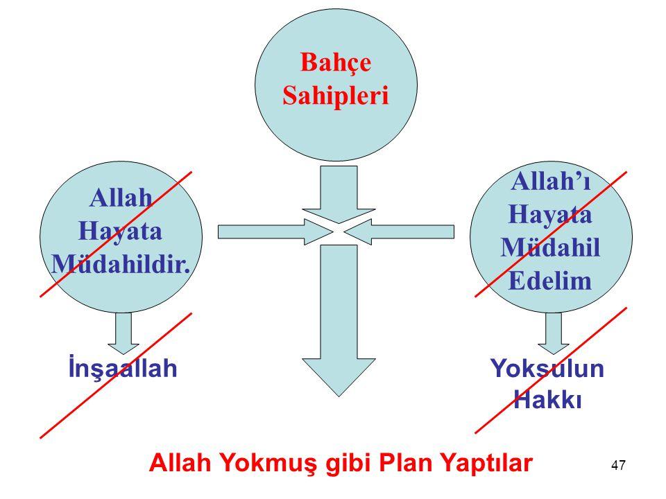 47 Bahçe Sahipleri Allah Hayata Müdahildir. Allah'ı Hayata Müdahil Edelim İnşaallah Yoksulun Hakkı Allah Yokmuş gibi Plan Yaptılar