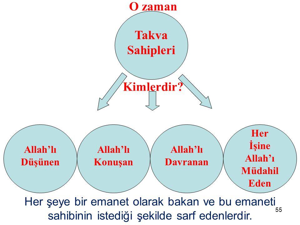 55 Takva Sahipleri Allah'lı Düşünen Allah'lı Davranan Her İşine Allah'ı Müdahil Eden Her şeye bir emanet olarak bakan ve bu emaneti sahibinin istediği
