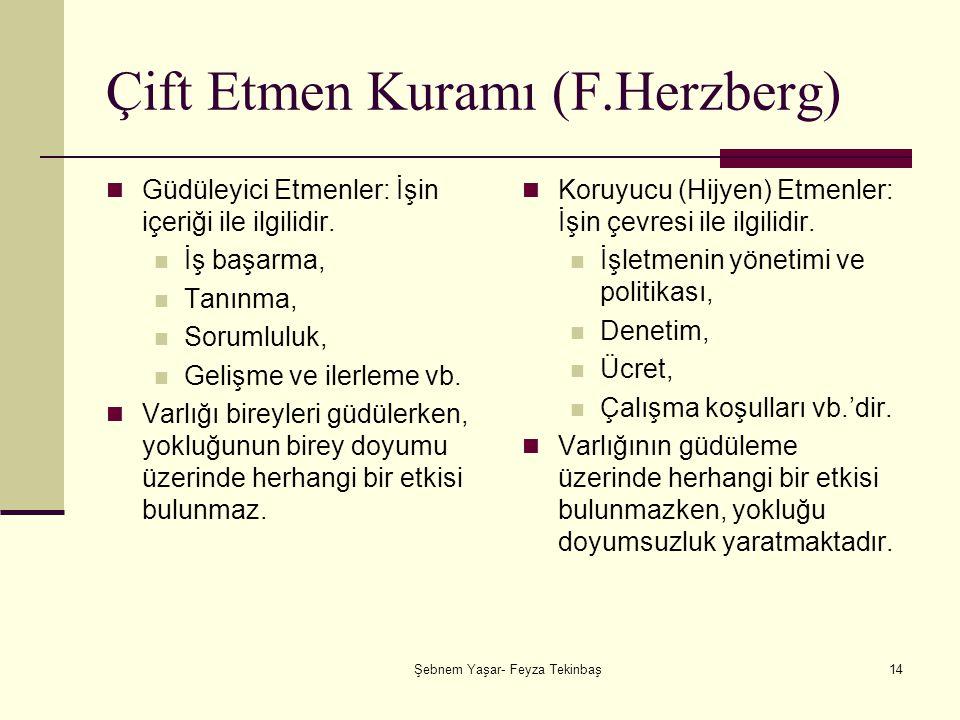 Şebnem Yaşar- Feyza Tekinbaş14 Çift Etmen Kuramı (F.Herzberg) Güdüleyici Etmenler: İşin içeriği ile ilgilidir.