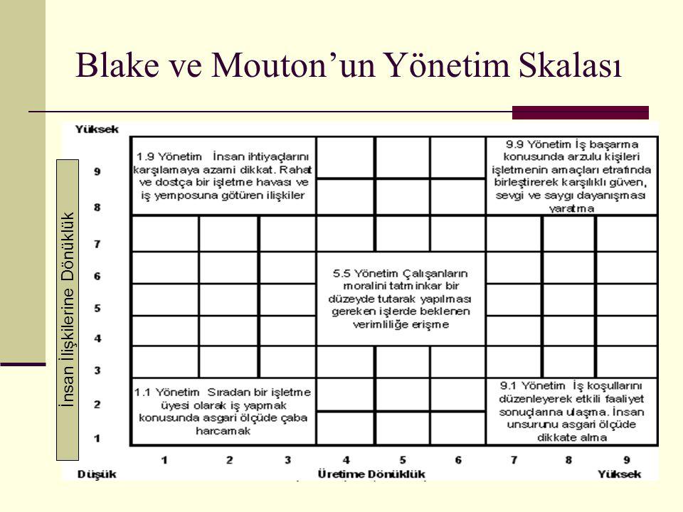 Şebnem Yaşar- Feyza Tekinbaş31 Blake ve Mouton'un Yönetim Skalası İnsan İlişkilerine Dönüklük