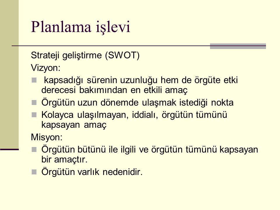 Planlama işlevi Strateji geliştirme (SWOT) Vizyon: kapsadığı sürenin uzunluğu hem de örgüte etki derecesi bakımından en etkili amaç Örgütün uzun dönem