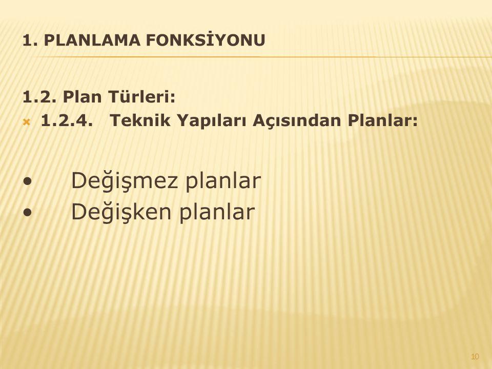 1. PLANLAMA FONKSİYONU 1.2. Plan Türleri:  1.2.4. Teknik Yapıları Açısından Planlar: Değişmez planlar Değişken planlar 10