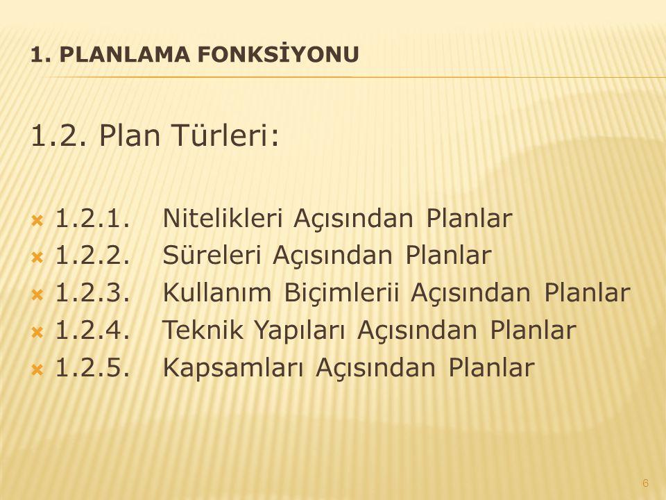 1. PLANLAMA FONKSİYONU 1.2. Plan Türleri:  1.2.1.Nitelikleri Açısından Planlar  1.2.2.Süreleri Açısından Planlar  1.2.3.Kullanım Biçimlerii Açısınd