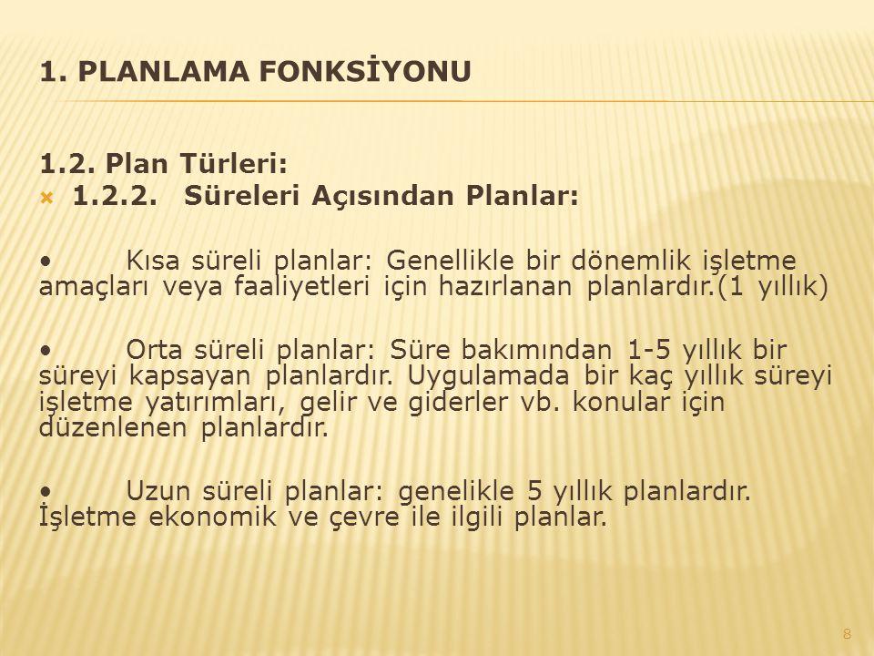 1. PLANLAMA FONKSİYONU 1.2. Plan Türleri:  1.2.2. Süreleri Açısından Planlar: Kısa süreli planlar: Genellikle bir dönemlik işletme amaçları veya faal