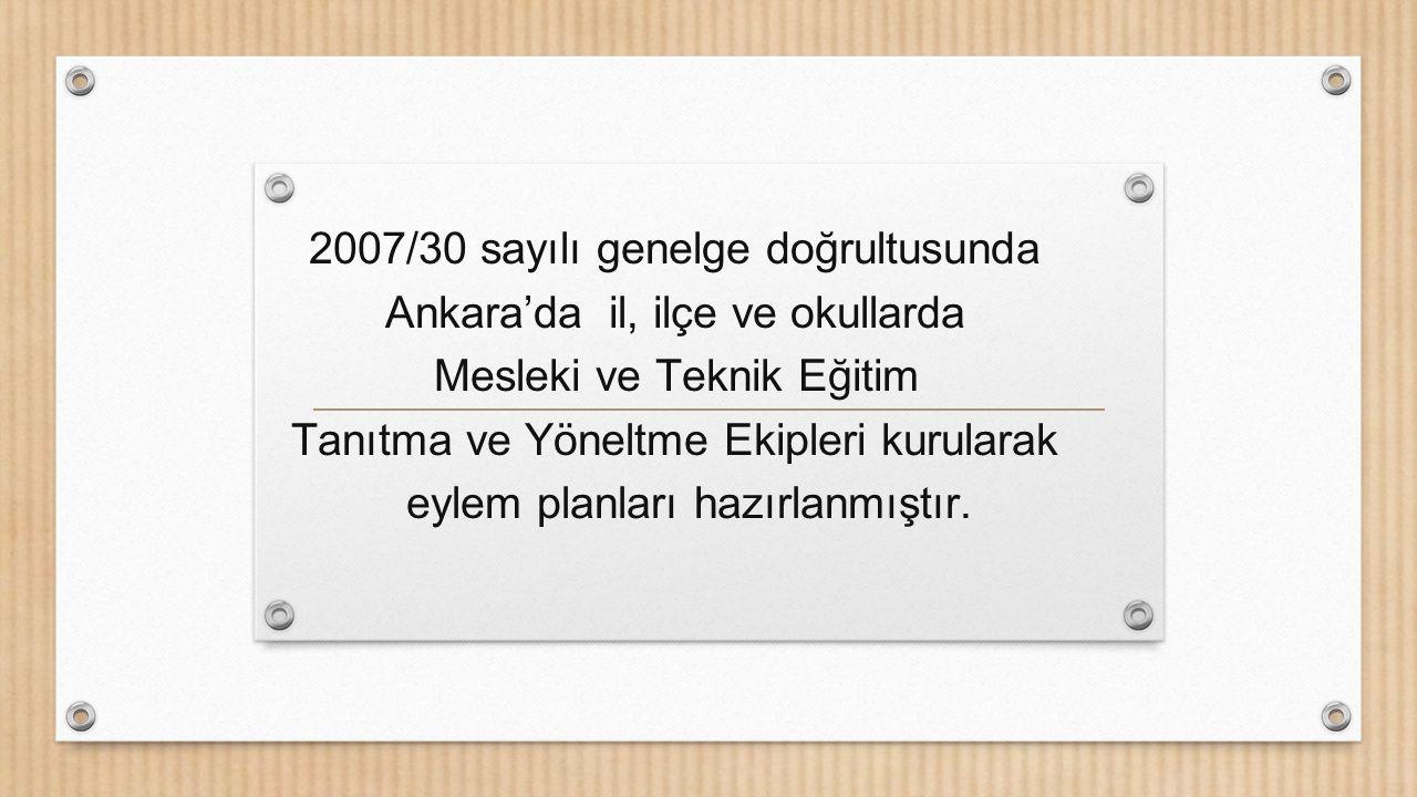 2007/30 sayılı genelge doğrultusunda Ankara'da il, ilçe ve okullarda Mesleki ve Teknik Eğitim Tanıtma ve Yöneltme Ekipleri kurularak eylem planları ha
