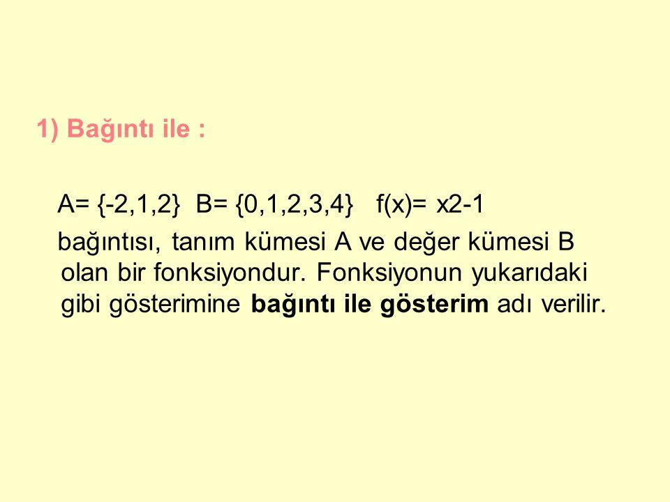 ÖRNEK: Aşağıdaki bağıntıları inceleyelim.. 2. 3. 4 1. 2.. 2. 3. 4 f AB 1. 2. 3.. 2. 3 CD g EF h 1. 2. f  {(1,2), (2,3)} g  {(1,2), (2,3)} h  {(1,2)