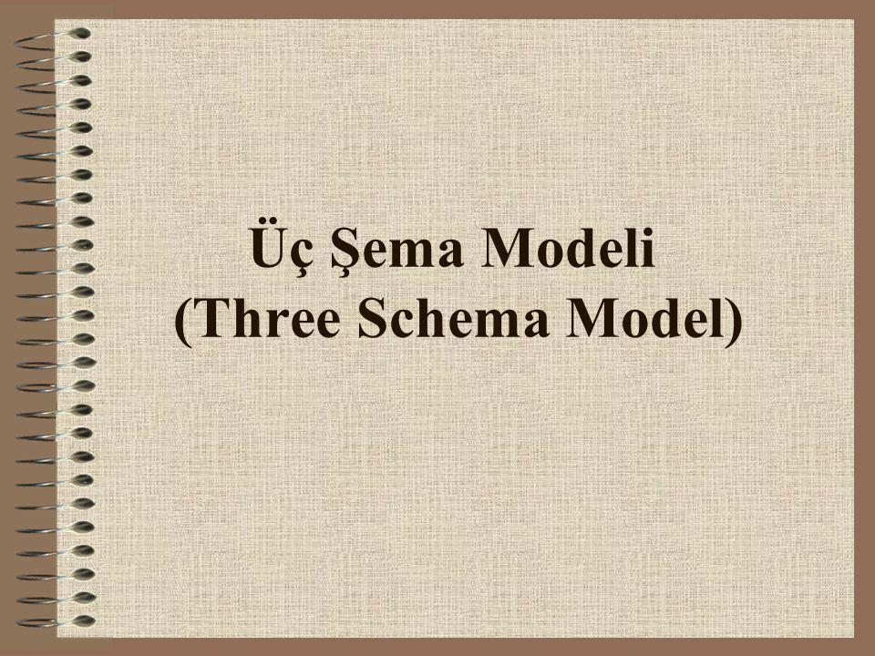 Üç Şema Modeli (Three Schema Model)