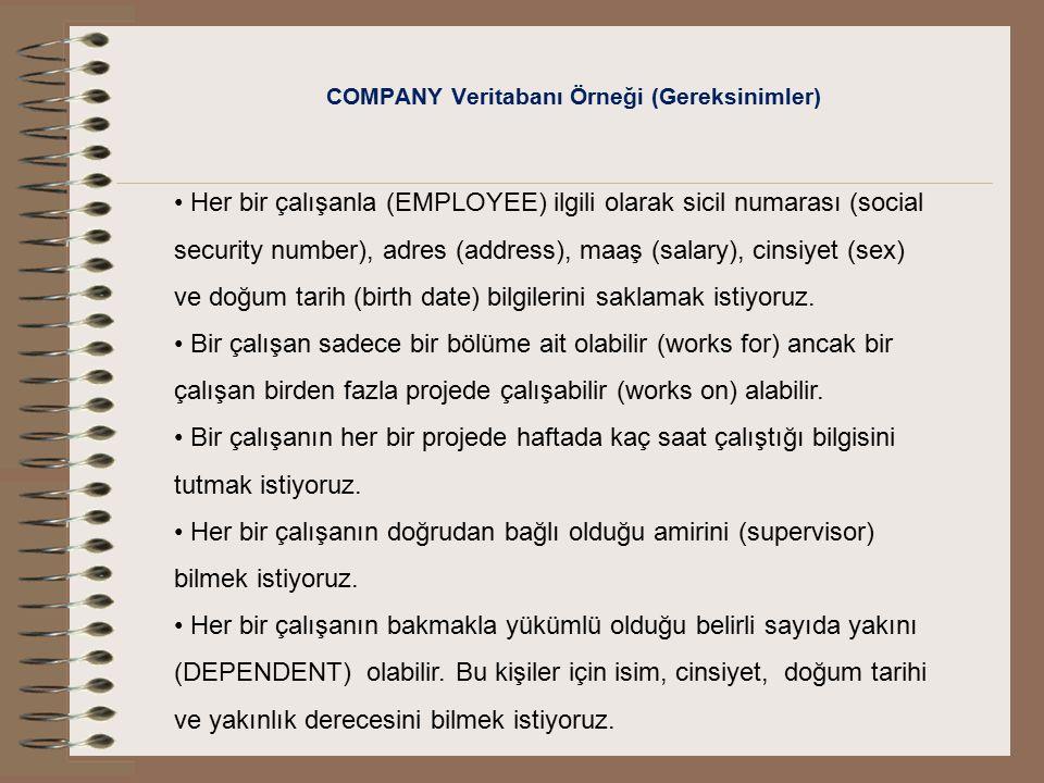 COMPANY Veritabanı Örneği (Gereksinimler) Her bir çalışanla (EMPLOYEE) ilgili olarak sicil numarası (social security number), adres (address), maaş (s