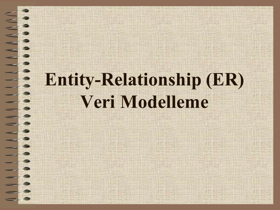 Entity-Relationship (ER) Veri Modelleme