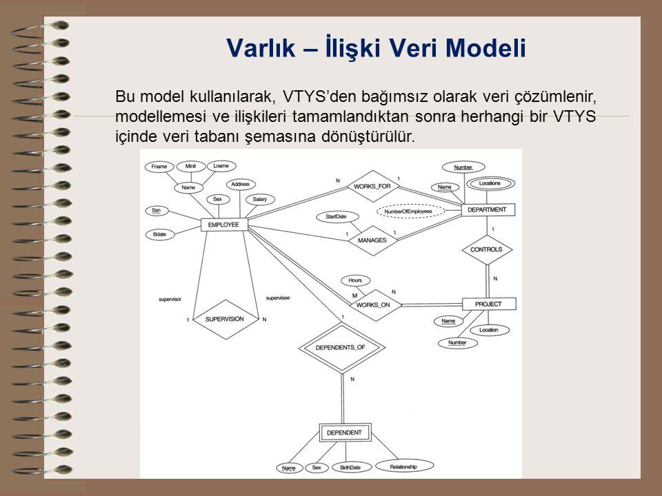 Varlık – İlişki Veri Modeli Bu model kullanılarak, VTYS'den bağımsız olarak veri çözümlenir, modellemesi ve ilişkileri tamamlandıktan sonra herhangi b