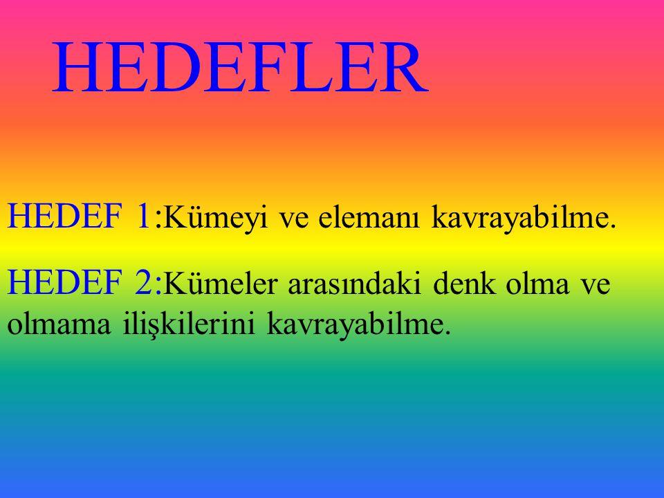 HEDEFLER HEDEF 1: Kümeyi ve elemanı kavrayabilme.