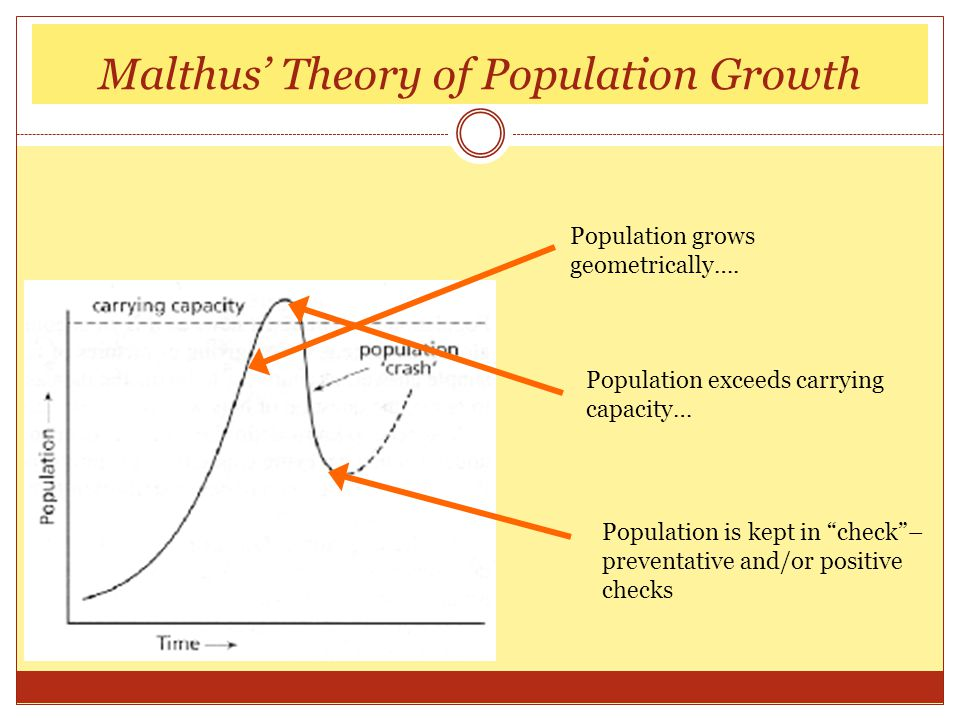 Malthus teorisi bir yandan tarımsal ürünler üretiminin verimliliğinde artış sağlaması, öte yandan dünya nüfus artış hızındaki düşüş, Maltus'un görüşlerini haklı çıkarmadı ve teori önemini kaybetti.