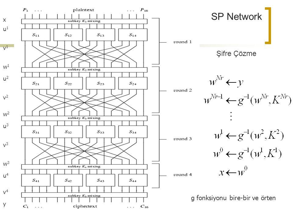 x v1v1 u1u1 w1w1 u2u2 v2v2 w2w2 u3u3 v3v3 w3w3 u4u4 v4v4 y Şifre Çözme g fonksiyonu bire-bir ve örten