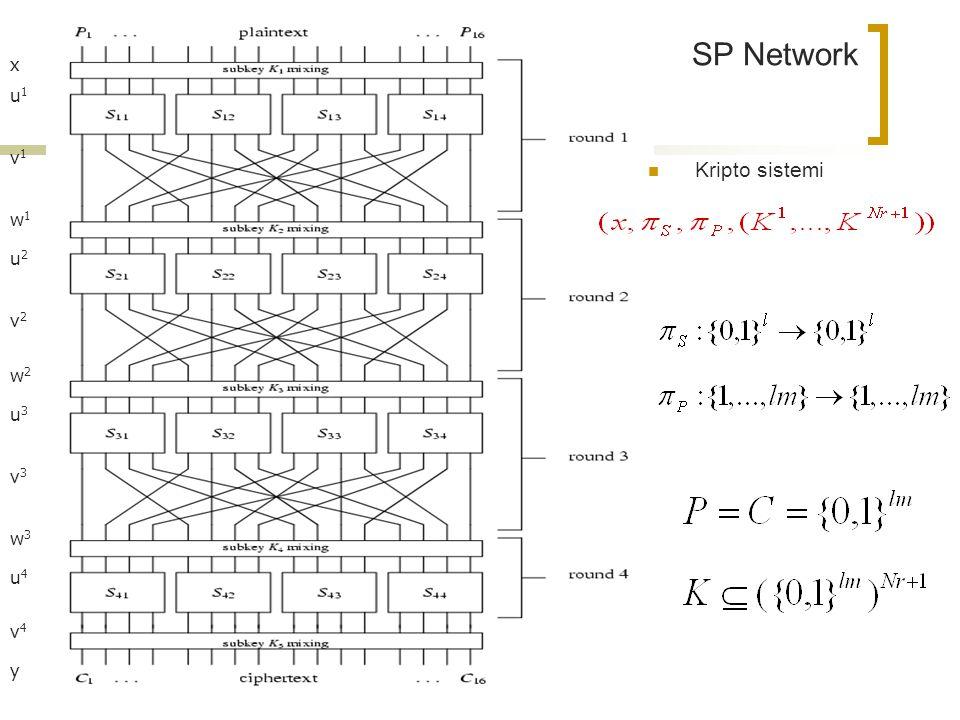 x v1v1 u1u1 w1w1 u2u2 v2v2 w2w2 u3u3 v3v3 w3w3 u4u4 v4v4 y SP Network Kripto sistemi