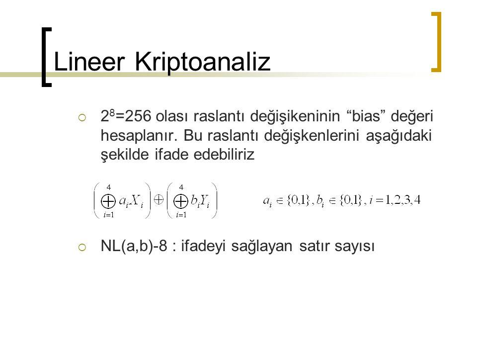 """Lineer Kriptoanaliz  2 8 =256 olası raslantı değişikeninin """"bias"""" değeri hesaplanır. Bu raslantı değişkenlerini aşağıdaki şekilde ifade edebiliriz """