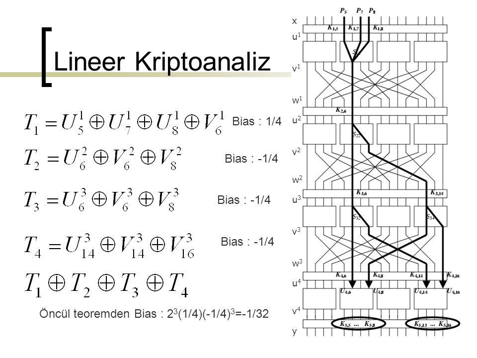 Lineer Kriptoanaliz x v1v1 u1u1 w1w1 u2u2 v2v2 w2w2 u3u3 v3v3 w3w3 u4u4 v4v4 y Bias : 1/4 Bias : -1/4 Öncül teoremden Bias : 2 3 (1/4)(-1/4) 3 =-1/32