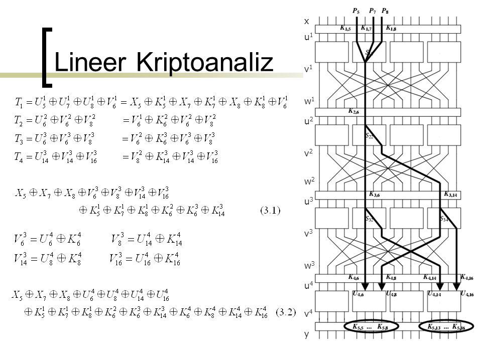 Lineer Kriptoanaliz x v1v1 u1u1 w1w1 u2u2 v2v2 w2w2 u3u3 v3v3 w3w3 u4u4 v4v4 y
