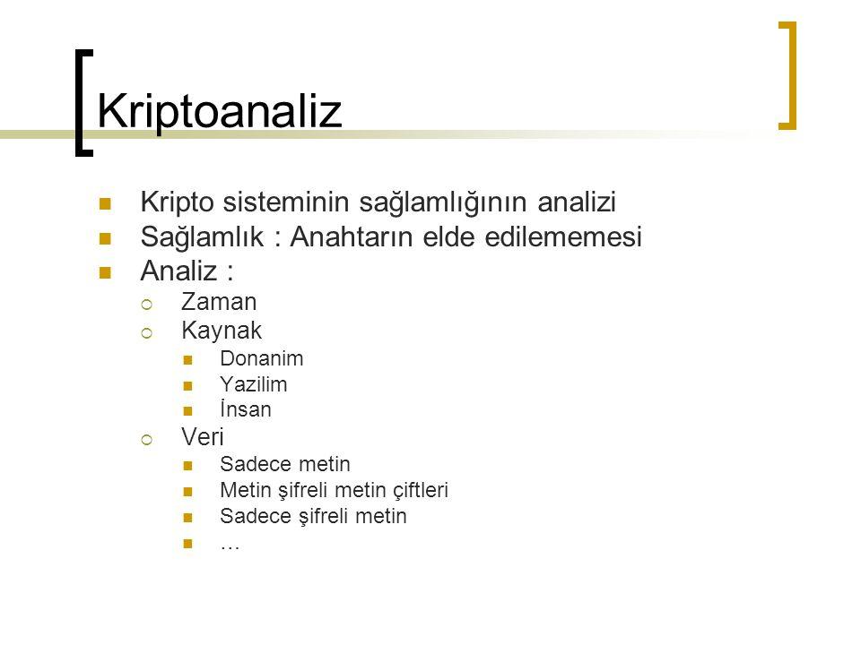Kriptoanaliz Kripto sisteminin sağlamlığının analizi Sağlamlık : Anahtarın elde edilememesi Analiz :  Zaman  Kaynak Donanim Yazilim İnsan  Veri Sad
