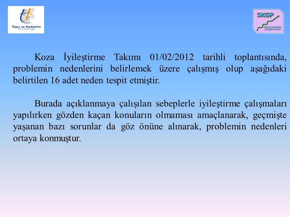 Koza İyileştirme Takımı 01/02/2012 tarihli toplantısında, problemin nedenlerini belirlemek üzere çalışmış olup aşağıdaki belirtilen 16 adet neden tesp