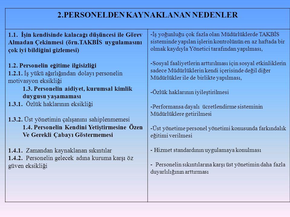2.PERSONELDEN KAYNAKLANAN NEDENLER 1.1.