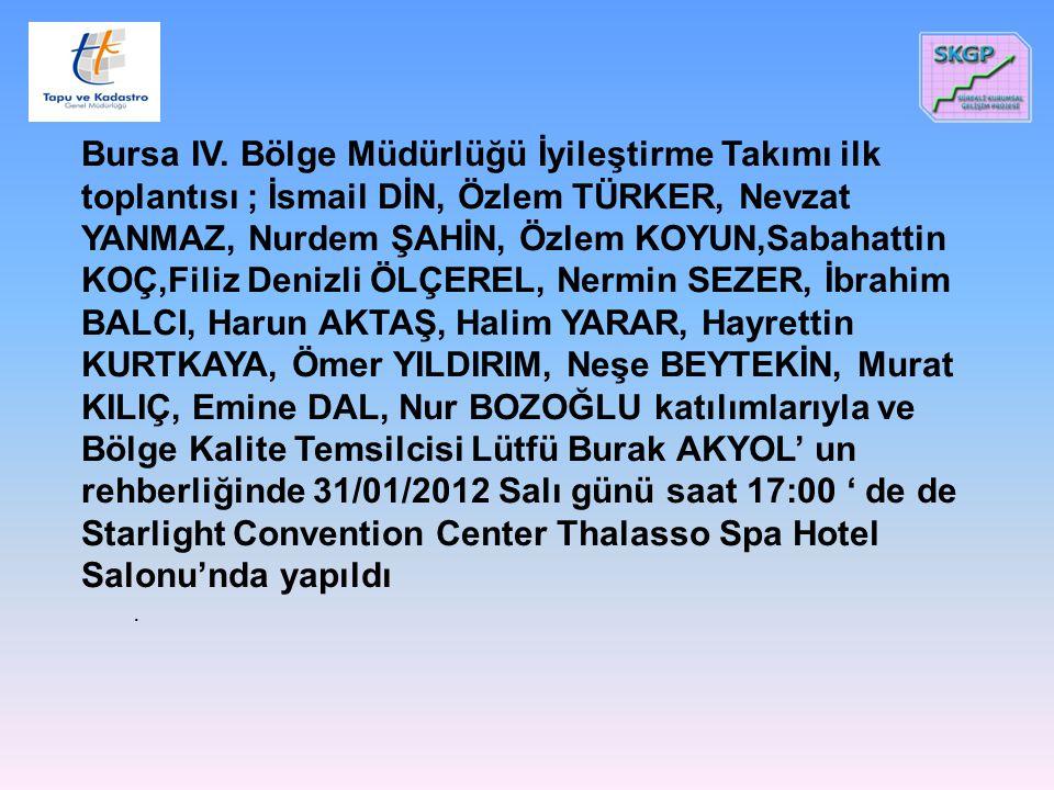 Bursa IV.