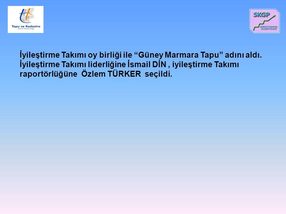 İyileştirme Takımı oy birliği ile Güney Marmara Tapu adını aldı.