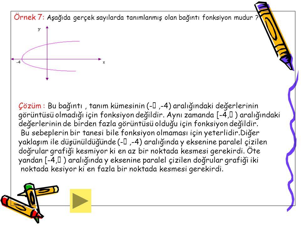 Örnek 7: Aşağıda gerçek sayılarda tanımlanmış olan bağıntı fonksiyon mudur ? Çözüm : Bu bağıntı, tanım kümesinin (- ,-4) aralığındaki değerlerinin gö