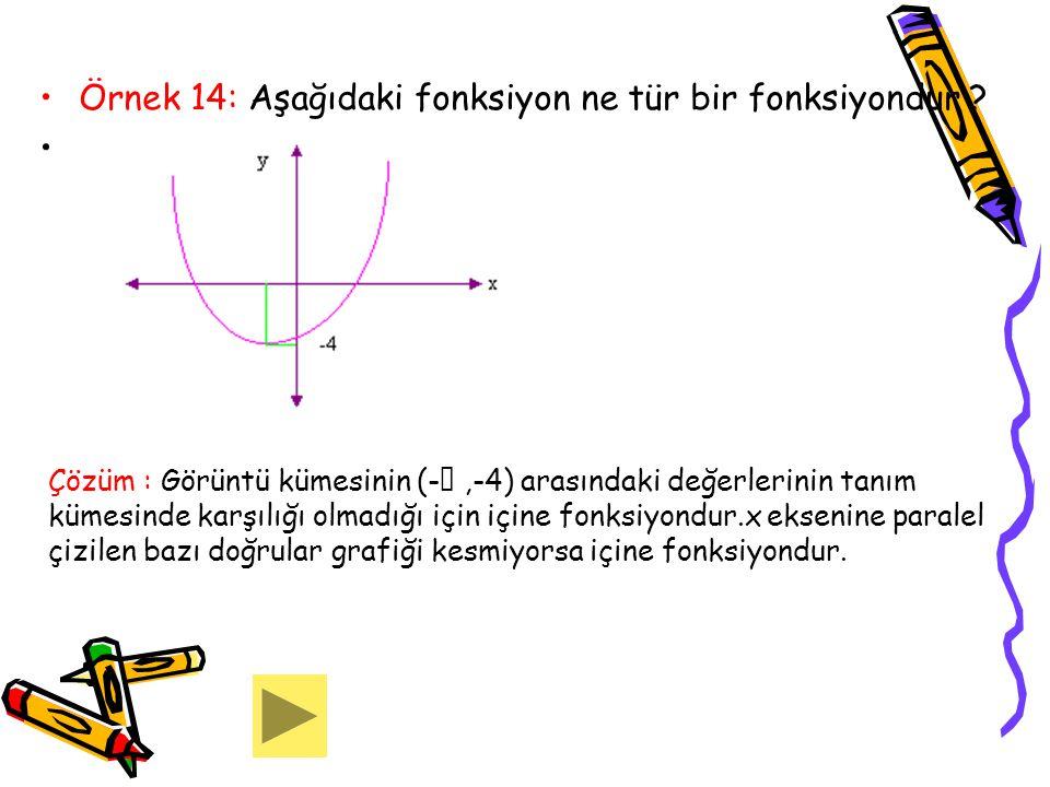 Örnek 14: Aşağıdaki fonksiyon ne tür bir fonksiyondur ? Çözüm : Görüntü kümesinin (- ,-4) arasındaki değerlerinin tanım kümesinde karşılığı olmadığı