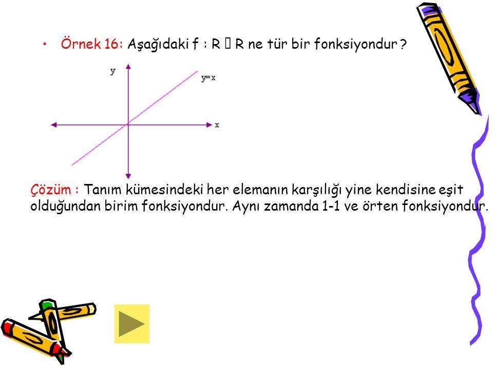 Örnek 16: Aşağıdaki f : R  R ne tür bir fonksiyondur ? Çözüm : Tanım kümesindeki her elemanın karşılığı yine kendisine eşit olduğundan birim fonksiyo