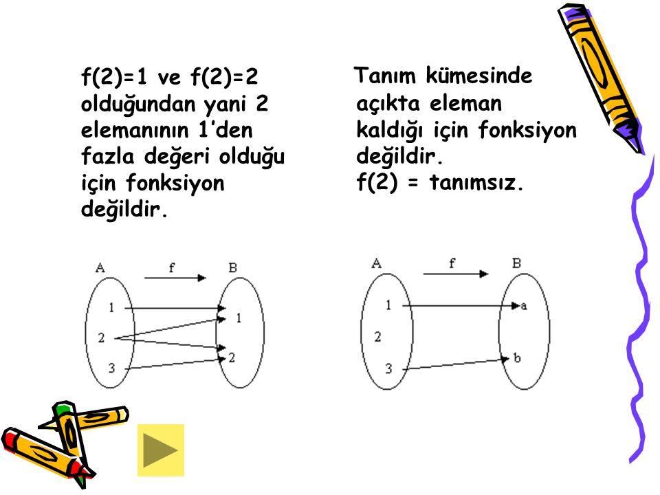 Tanım kümesinde açıkta eleman kaldığı için fonksiyon değildir. f(2) = tanımsız. f(2)=1 ve f(2)=2 olduğundan yani 2 elemanının 1'den fazla değeri olduğ
