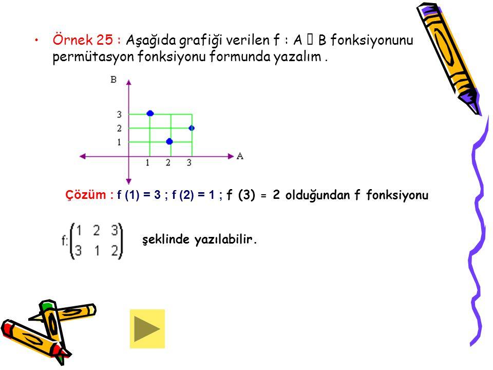 Örnek 25 : Aşağıda grafiği verilen f : A  B fonksiyonunu permütasyon fonksiyonu formunda yazalım. Çözüm : f (1) = 3 ; f (2) = 1 ; f (3) = 2 olduğunda