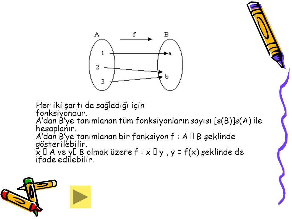 Her iki şartı da sağladığı için fonksiyondur. A'dan B'ye tanımlanan tüm fonksiyonların sayısı [s(B)]s(A) ile hesaplanır. A'dan B'ye tanımlanan bir fon