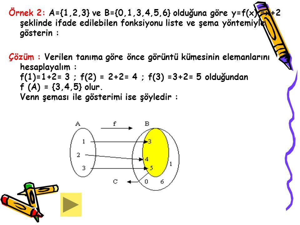 Örnek 3: A={-1,0,1,2} ve B={0,1,2,3,4,5} olduğuna göre y=f(x)=x²+1 şeklinde ifade edilen fonksiyonu liste ve grafik Yöntemiyle gösterelim: Çözüm : f(-1) =(-1)²+1= 2 ; f (0) = 0²+1=1 ; f( 1)=1²+1²=2 ; f( 2) =2²+1= 5 olduğuna göre : f(A) = {1,2,5} olur.