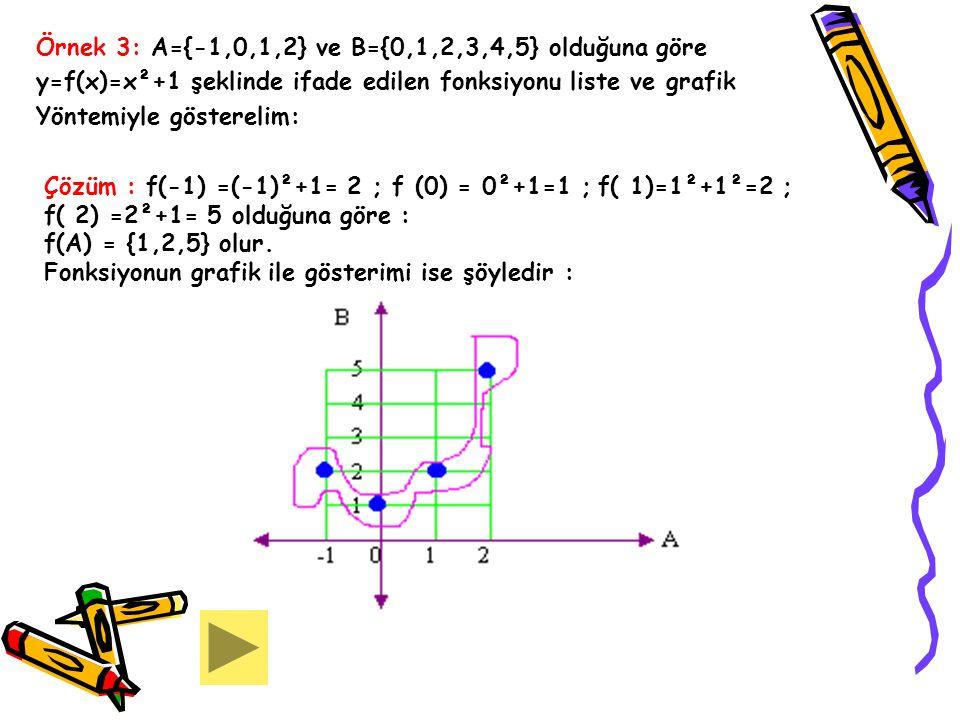 Örnek 3: A={-1,0,1,2} ve B={0,1,2,3,4,5} olduğuna göre y=f(x)=x²+1 şeklinde ifade edilen fonksiyonu liste ve grafik Yöntemiyle gösterelim: Çözüm : f(-