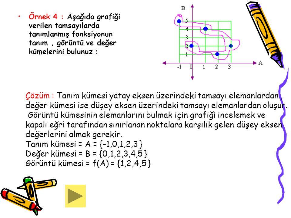 Örnek 5 : Aşağıda grafiği verilen gerçek sayılarda tanımlanmış fonksiyonun tanım, görüntü ve değer kümelerini bulunuz Çözüm : Tanım kümesi = [-1,7] ; Değer kümesi = [-5,8] ; Görüntü kümesi = [-5,8].
