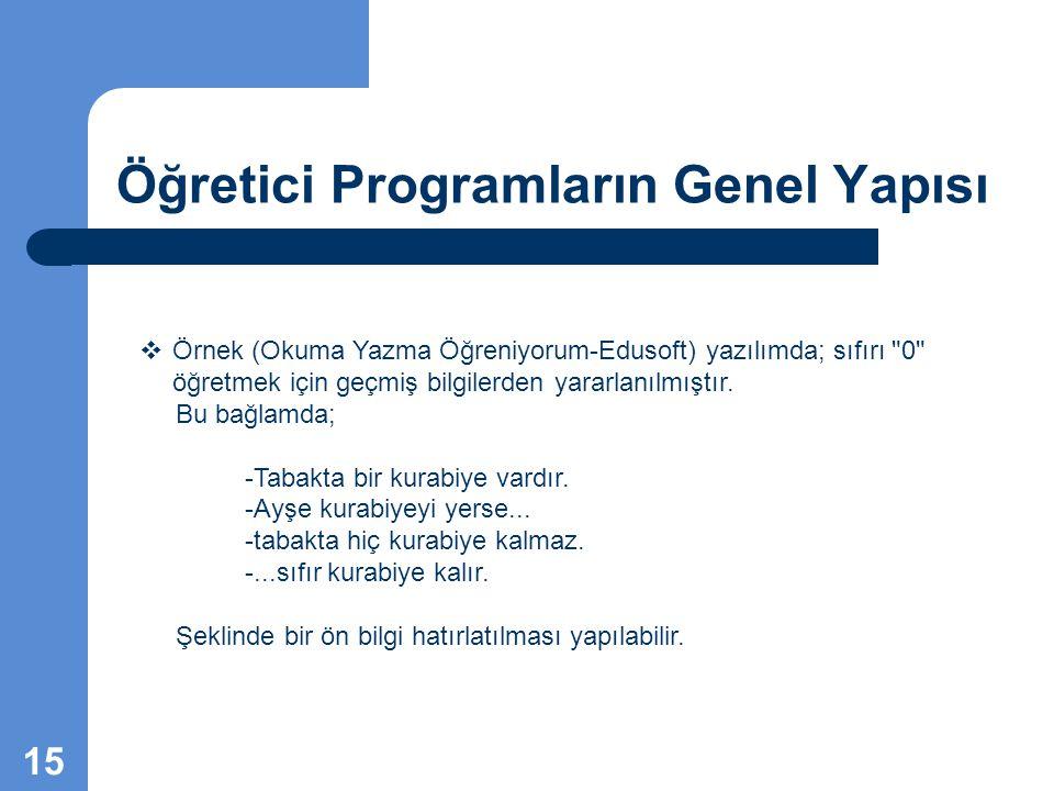 Öğretici Programların Genel Yapısı  Örnek (Okuma Yazma Öğreniyorum-Edusoft) yazılımda; sıfırı