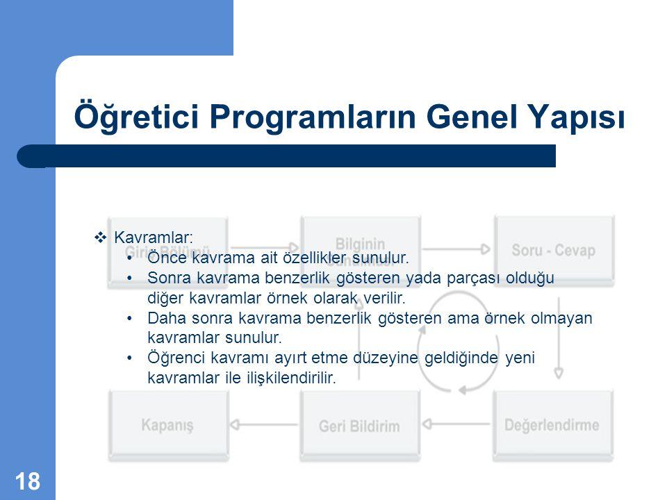 Öğretici Programların Genel Yapısı  Kavramlar: Önce kavrama ait özellikler sunulur. Sonra kavrama benzerlik gösteren yada parçası olduğu diğer kavram