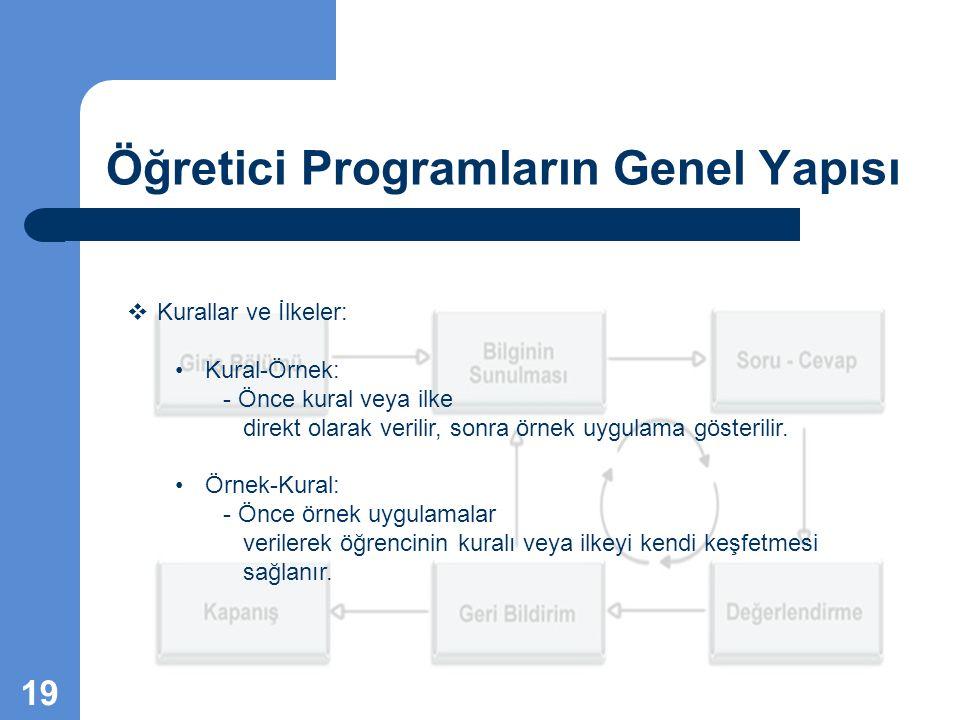 Öğretici Programların Genel Yapısı  Kurallar ve İlkeler: Kural-Örnek: - Önce kural veya ilke direkt olarak verilir, sonra örnek uygulama gösterilir.
