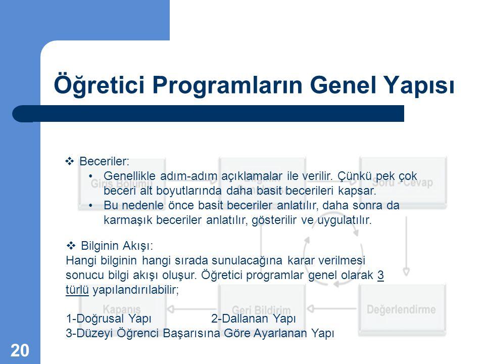 Öğretici Programların Genel Yapısı  Beceriler: Genellikle adım-adım açıklamalar ile verilir. Çünkü pek çok beceri alt boyutlarında daha basit beceril