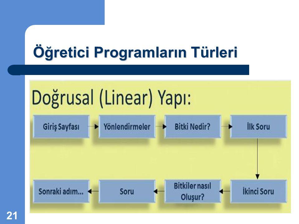 Öğretici Programların Türleri 21