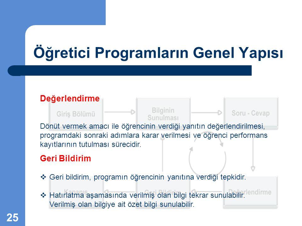 Öğretici Programların Genel Yapısı Değerlendirme Dönüt vermek amacı ile öğrencinin verdiği yanıtın değerlendirilmesi, programdaki sonraki adımlara kar