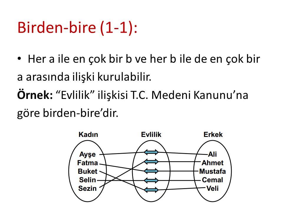 """Birden-bire (1-1): Her a ile en çok bir b ve her b ile de en çok bir a arasında ilişki kurulabilir. Örnek: """"Evlilik"""" ilişkisi T.C. Medeni Kanunu'na gö"""