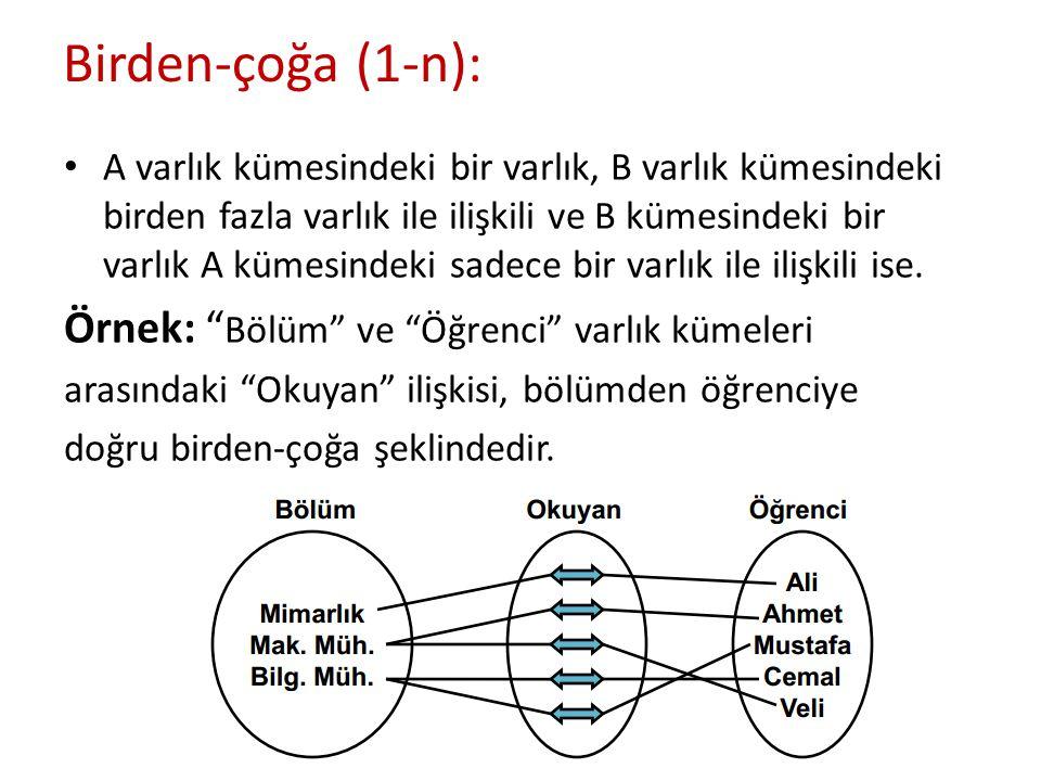 Birden-çoğa (1-n): A varlık kümesindeki bir varlık, B varlık kümesindeki birden fazla varlık ile ilişkili ve B kümesindeki bir varlık A kümesindeki sa