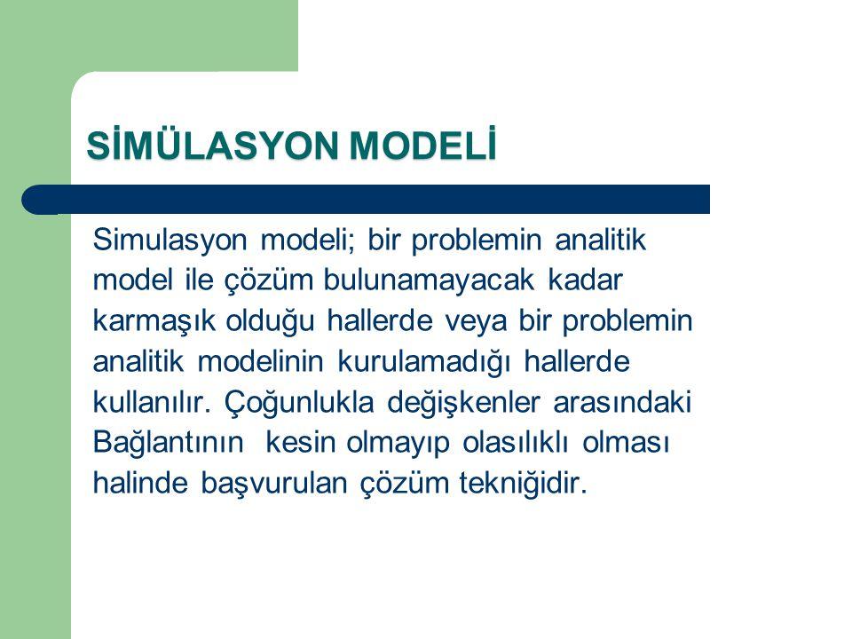 Simulasyon modeli; bir problemin analitik model ile çözüm bulunamayacak kadar karmaşık olduğu hallerde veya bir problemin analitik modelinin kurulamad