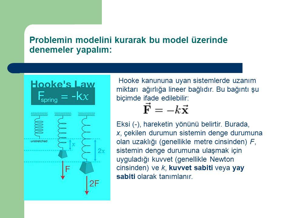 Problemin modelini kurarak bu model üzerinde denemeler yapalım: Hooke kanununa uyan sistemlerde uzanım miktarı ağırlığa lineer bağlıdır. Bu bağıntı şu