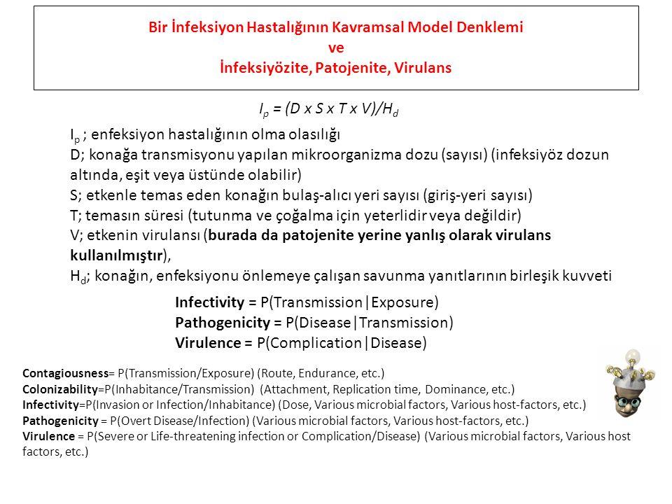 I p = (D x S x T x V)/H d I p ; enfeksiyon hastalığının olma olasılığı D; konağa transmisyonu yapılan mikroorganizma dozu (sayısı) (infeksiyöz dozun altında, eşit veya üstünde olabilir) S; etkenle temas eden konağın bulaş-alıcı yeri sayısı (giriş-yeri sayısı) T; temasın süresi (tutunma ve çoğalma için yeterlidir veya değildir) V; etkenin virulansı (burada da patojenite yerine yanlış olarak virulans kullanılmıştır), H d ; konağın, enfeksiyonu önlemeye çalışan savunma yanıtlarının birleşik kuvveti Bir İnfeksiyon Hastalığının Kavramsal Model Denklemi ve İnfeksiyözite, Patojenite, Virulans Infectivity = P(Transmission|Exposure) Pathogenicity = P(Disease|Transmission) Virulence = P(Complication|Disease) Contagiousness= P(Transmission/Exposure) (Route, Endurance, etc.) Colonizability=P(Inhabitance/Transmission) (Attachment, Replication time, Dominance, etc.) Infectivity=P(Invasion or Infection/Inhabitance) (Dose, Various microbial factors, Various host-factors, etc.) Pathogenicity = P(Overt Disease/Infection) (Various microbial factors, Various host-factors, etc.) Virulence = P(Severe or Life-threatening infection or Complication/Disease) (Various microbial factors, Various host factors, etc.)